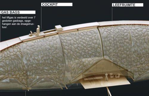 Aeromodeller detail