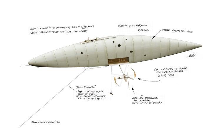 Aeromodeller zeppelin baseship