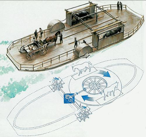 Horse powered ferry boat