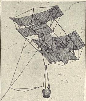 Millet's kite carrying observers
