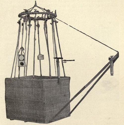Basket fitted with instruments according to the method proposed by Assman