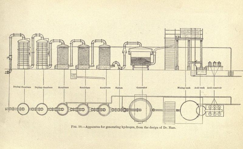 Apparatus for generating hydrogen