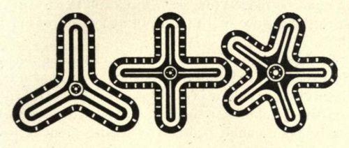 Ringovens met meerdere vuurhaarden