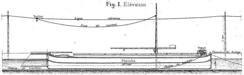 Trolleyboat 1
