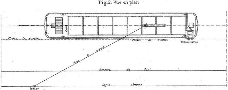 Trolleyboat 3