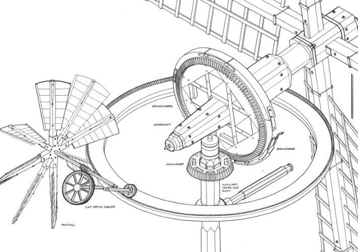 Wingding fantail windmill mechanism illustration