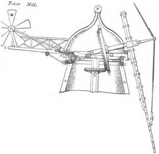 Drawing winding fantail self regulating wind machine edmund lee