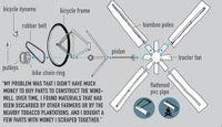 De windturbines van de toekomst?