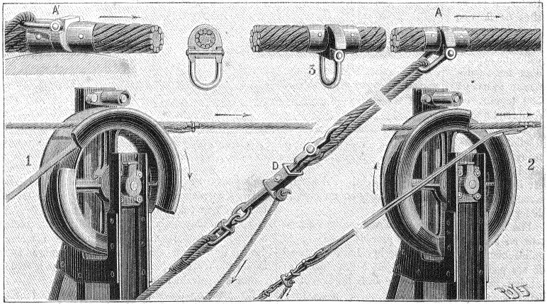 Cable hauling detail