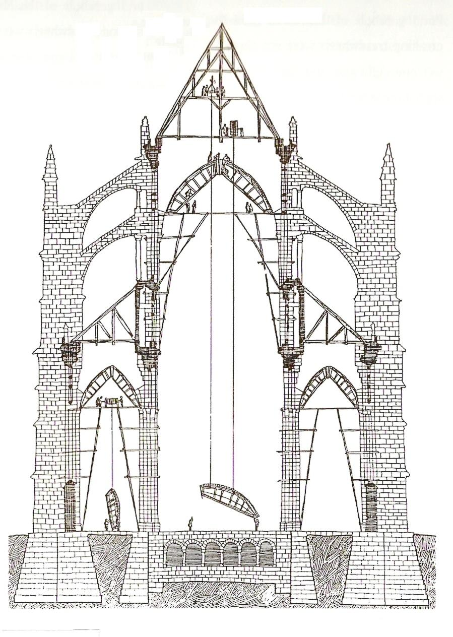 Gothic Cathedral Diagram Crane Gothic Cathedral