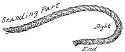 Parts of a rope 2