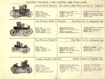 Overview  1907 electric cars page 1