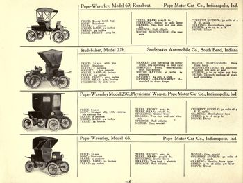 Overview 1907 electric cars page 3