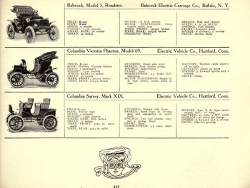Overview 1907 electric cars page 4
