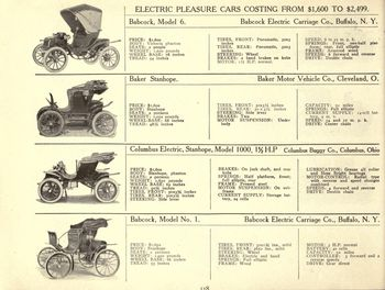 Overview 1907 electric cars page 5