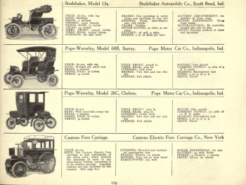 Overview 1907 electric cars page 6