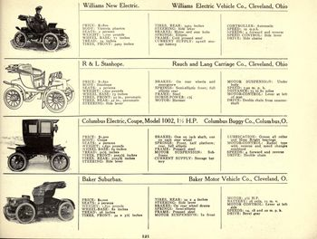 Overview 1907 electric cars page 8