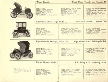 Overview 1907 electric cars page 9