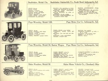 Overview 1907 electric cars page 10