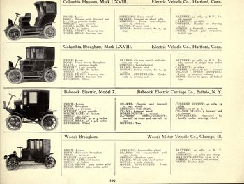 Overview 1907 electric cars page 16
