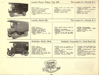 Electric trucks 6