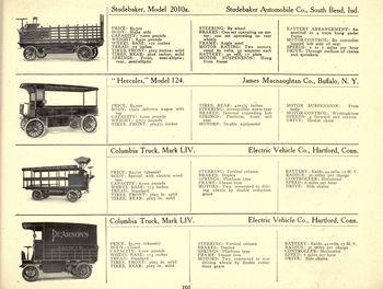 Electric trucks 9