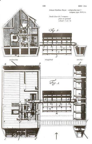 Shipmill drawing johann matthias beyer source karel broes
