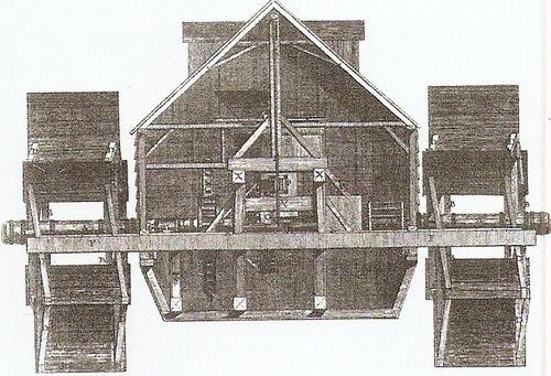 Boat mill diderot
