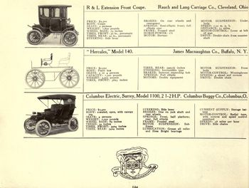 Overview 1907 electric cars page 11
