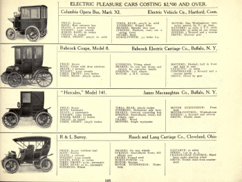 Overview 1907 electric cars page 12