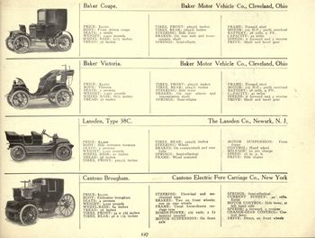Overview 1907 electric cars page 14