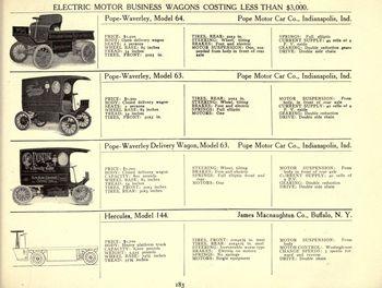 Electric trucks 1