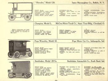 Electric trucks 2