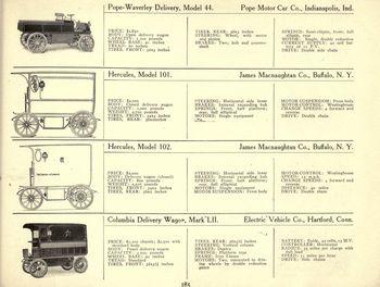 Electric trucks 3