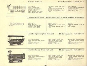 Electric trucks 10