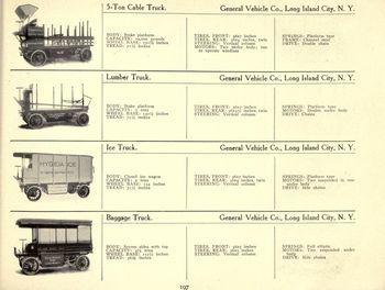 Electric trucks 15