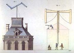 Tekening optische telegraaf chappe