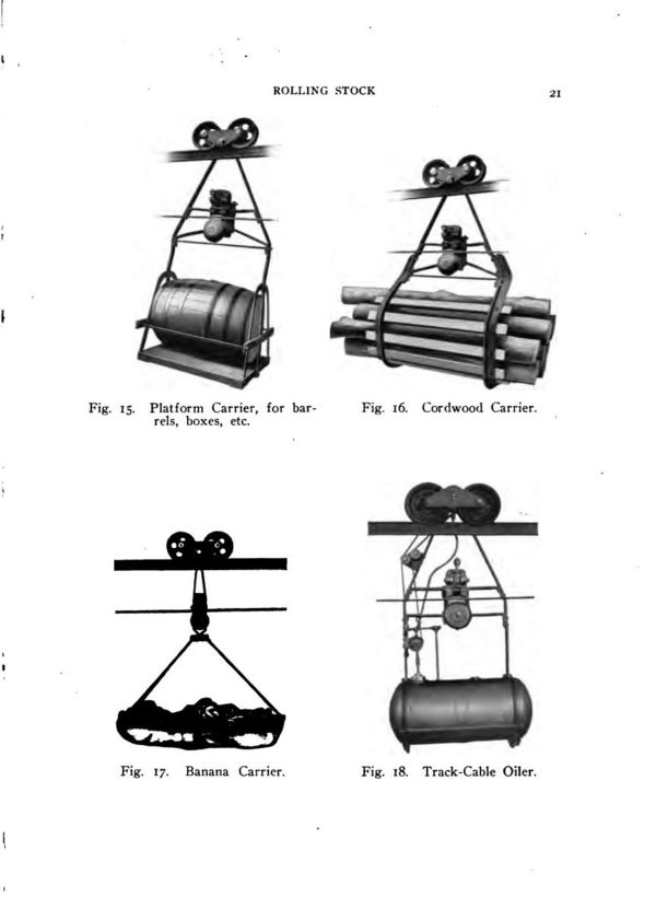 Aerial Ropeways Automatic Cargo Transport For A Bargain