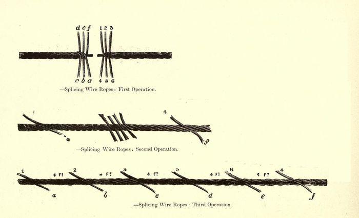 Splitsen van een touw