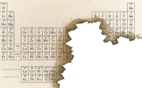 Periodieke tabel 1