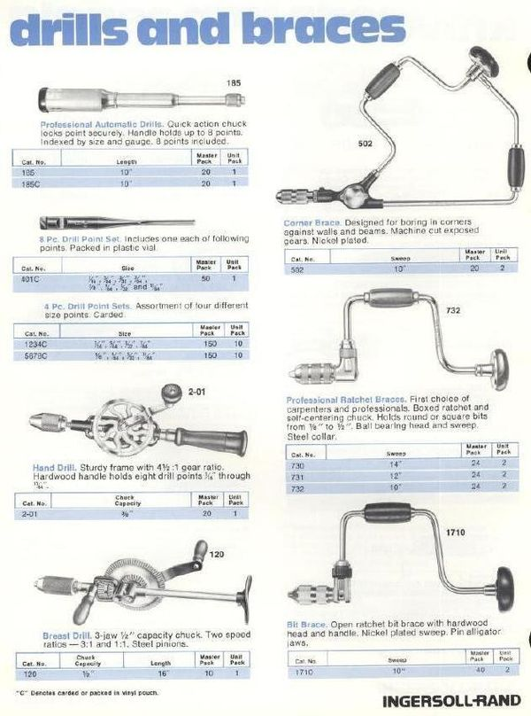 Hand powered drilling tools and machines - LOW-TECH MAGAZINE