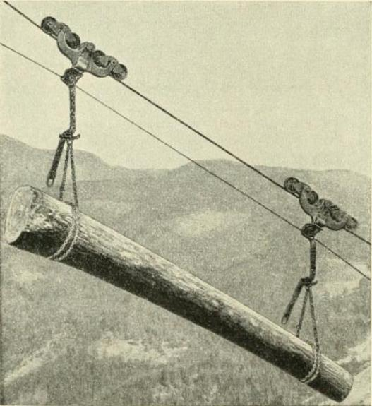 Aerial ropeways: automatic cargo transport for a bargain - LOW-TECH ...