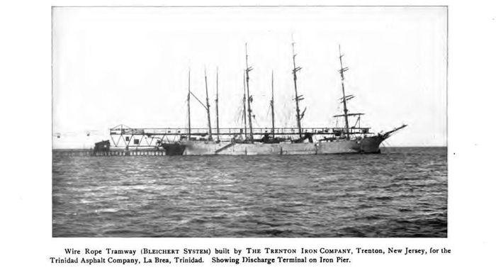 Aerial ropeway supplies ship