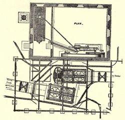 Angle station