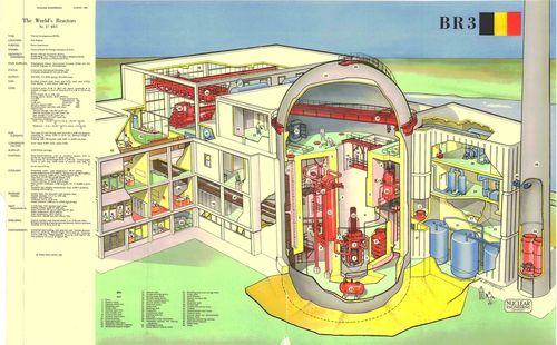 Kerncentrale mol belgie