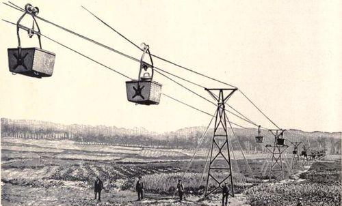 Kabelbaan landbouw