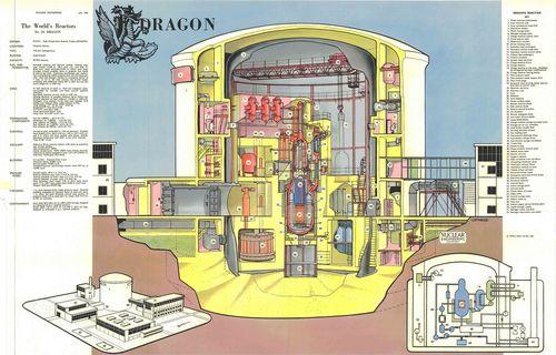 Kerncentrale dorset engeland