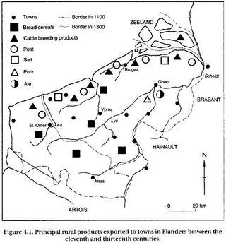 Peat in coastal flanders