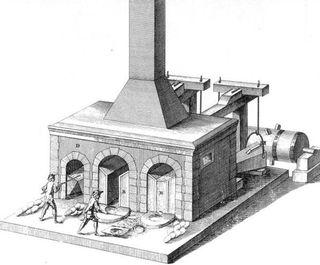 Thermal energy in pre industrial times