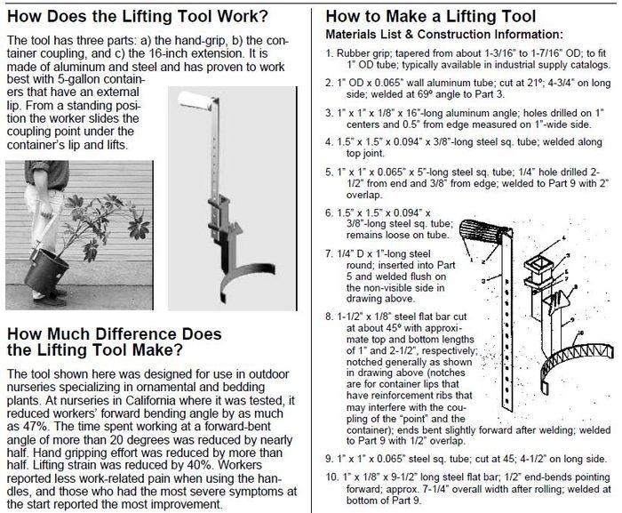 Lifting tool 2